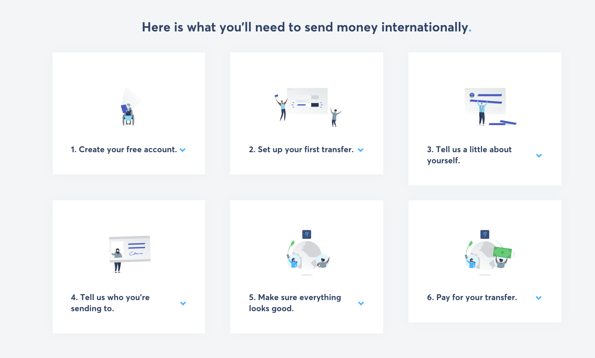 How to send money with TransferWise